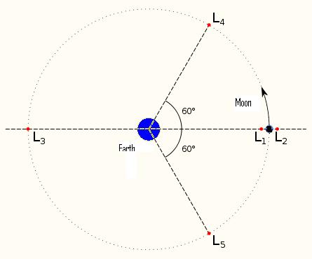 EML-1
